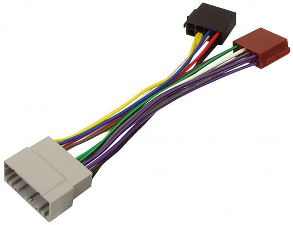 ISO-Adapter CHRYSLER